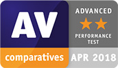 Antivirus Pro received AV Comparatives' two-star seal of approval