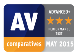 AV Comparatives (Performance Test)