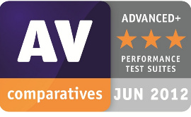 AV-Comparatives June 2012
