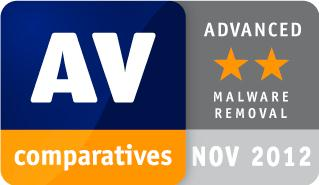 AV-comparatives November 2012