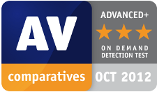 AV-comparatives October 2012