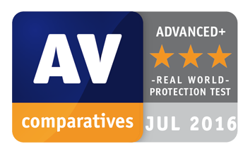 AV Comparatives Real-World Protection Test