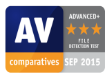 AV Comparatives (File Detection)