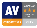 AV Comparatives (Malware Removal)