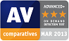AV Comparatives March 2013